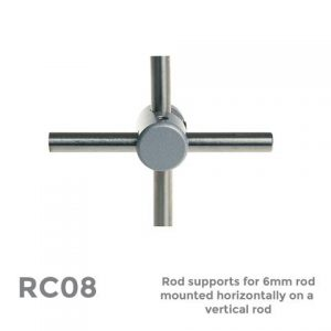 RC08 Panel Support